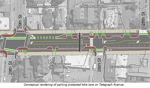 Conceptual rendering of parking-protected bike lane on Telegraph Avenue.